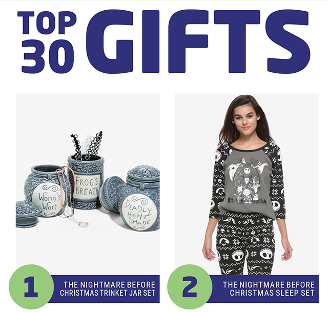 Top 30 Gifts